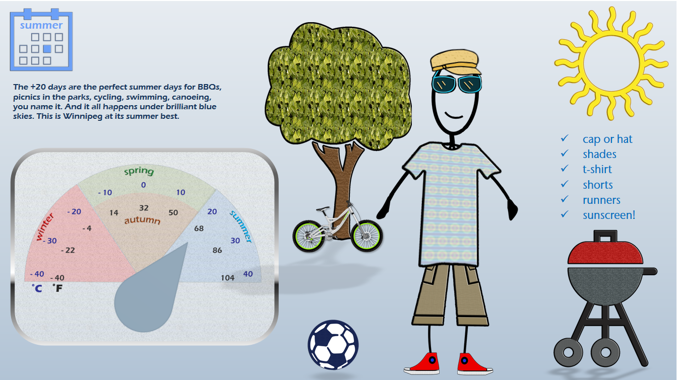 A thermostat set to a summer temperature, with a character dressed in shorts and t-shirt, sunglasses and hat. There's a sun in the sky and a tree with a bike leaning on it, a soccer ball and a bbq.